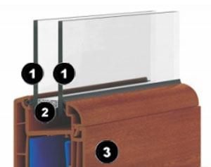 De ce să cumpărăm geam de termopan?